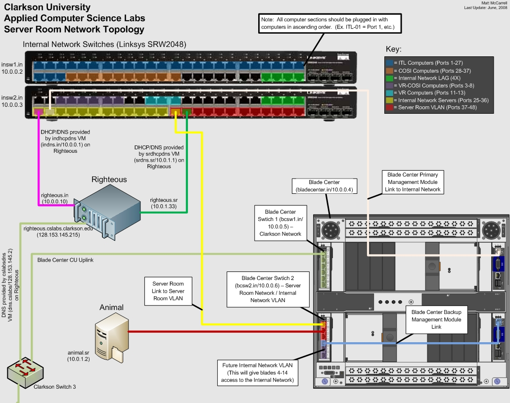 CS Labs Network Diagram.jpg
